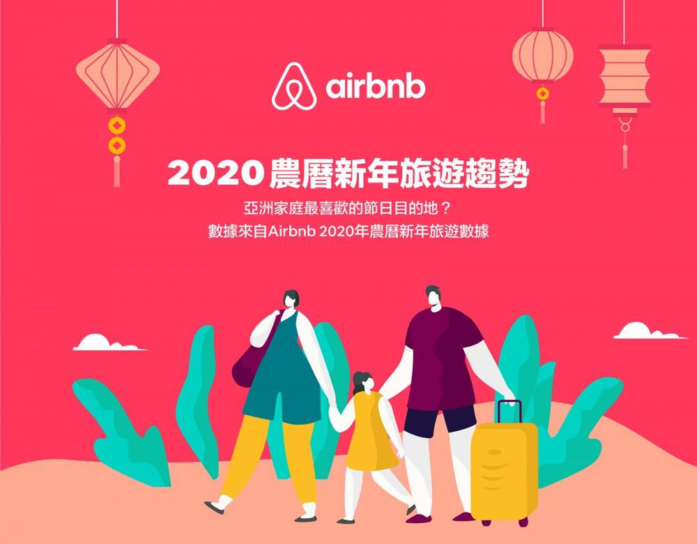 Airbnb_infographic_hk_tc_01.jpg (1000×781)