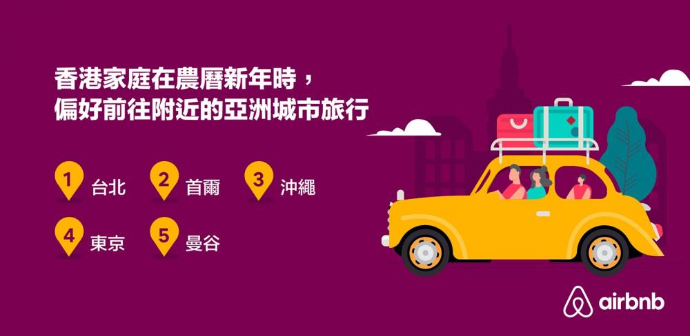 Airbnb_infographic_hk_tc_06.jpg (1000×488)